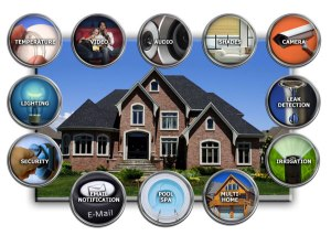 buy Home automation systems London